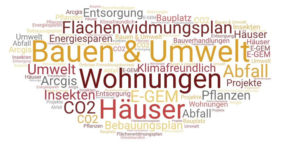 Wörterwolke zum Thema Bauen & Umwelt in gelb-orange-rot-grau