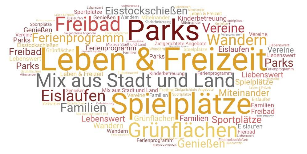 Wörterwolke zum Thema Leben & Freizeit in gelb-orange-rot-grau
