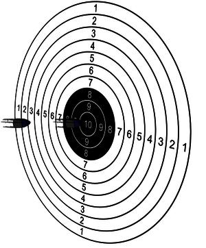 Zielscheibe
